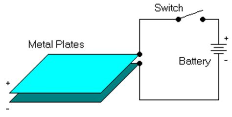 capacitor simple capacitors introduction