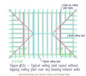 Hipped Roof Construction Hip Roof Framing Figure 12c