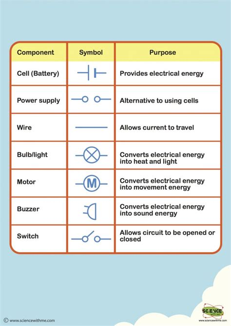 facts about electricity circuits learn about electricity