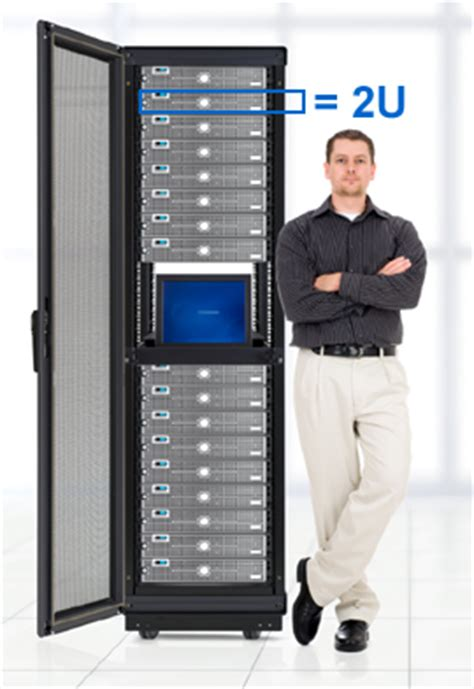 server colocation ideal computer solution