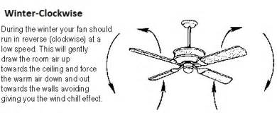 Ceiling Fans Direction For Winter The Secret Ceiling Fan Switch That Saves You Money
