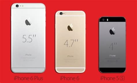 Which iPhone 6 Size Is Best for You? Use Our Printable