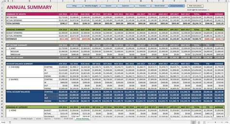 excel annual budget template monthly and yearly budget spreadsheet excel template haisume