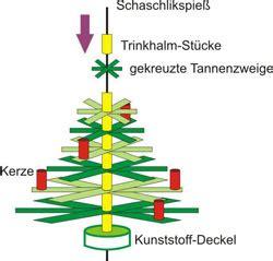 gestell weihnachtsbaum motiv spindel weihnachtsbaum
