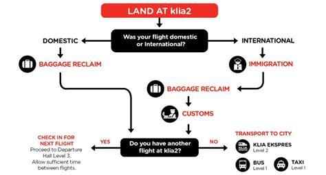 layout klia2 airasia at the klia2 information kuala lumpur