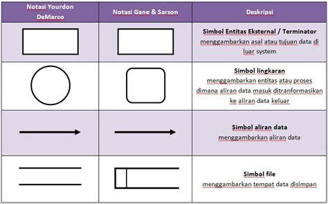 process flow diagram adalah wiring diagram
