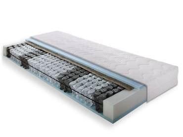 ergonomische matratzen g 252 nstig kaufen matratzen