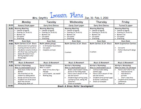 Early Head Start Lesson Plan Template Early Head Start Lesson Plan Template Peek At My Week The Start Lesson Plan Template