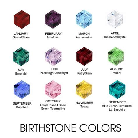 birthstone color chart monthly colors images frompo 1