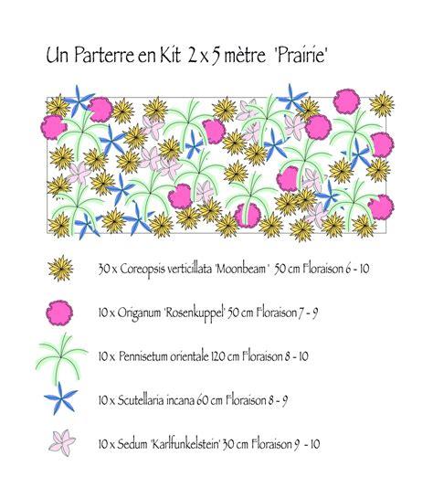 Vaste Planten Border Beplantingsplan by Beplantingsplan Voor Een Nieuwe Border