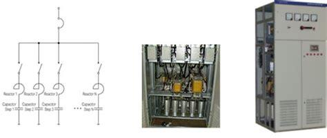 detuned reactor capacitor bank capacitor bank detuned reactor 28 images umur kapasitor harmonik dan harmonic filter reactor