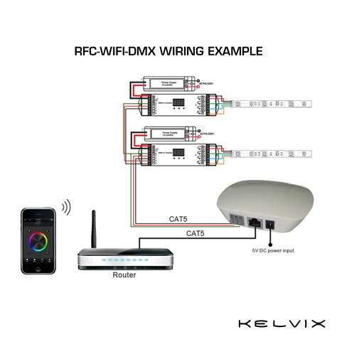 cat5 to dmx wiring diagram 5 pin dmx wiring diagram cairearts