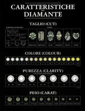 banco dei pegni como acquisto diamanti perugia quotazione prezzo brillanti