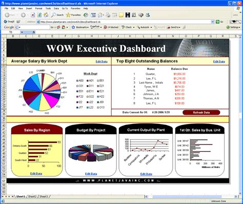 Excel Executive Dashboard Dashboards For Business Executive Dashboard Template