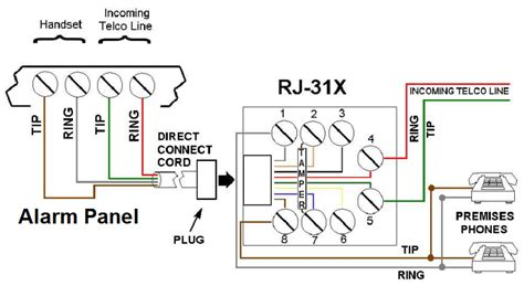 rj31x diagram 13 wiring diagram images wiring diagrams
