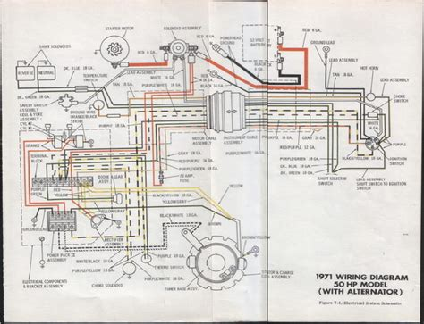 1972 johnson 100 hp wiring diagram free picture new