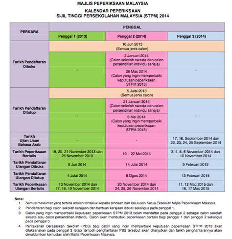 pt3 exam 2016 date pt3 exam schedule malaysia 2016 newhairstylesformen2014 com