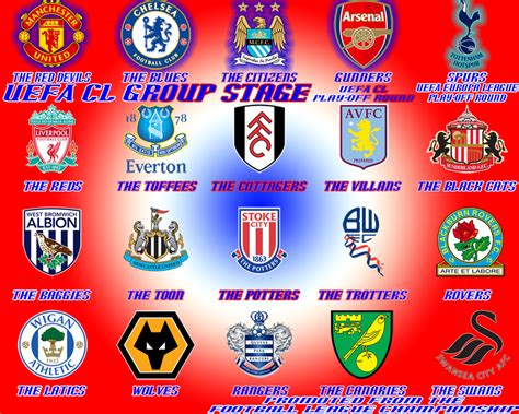 english football league and 1862233551 english premier league 2011 12 by rmac107 on