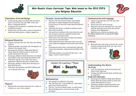 new year re planning ks1 topic web for minibeasts by fluffy30 uk teaching