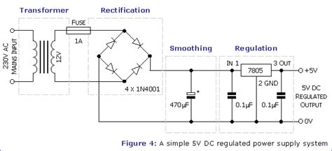rectifier diode ac to dc power supply how to convert ac to dc electrical engineering stack exchange