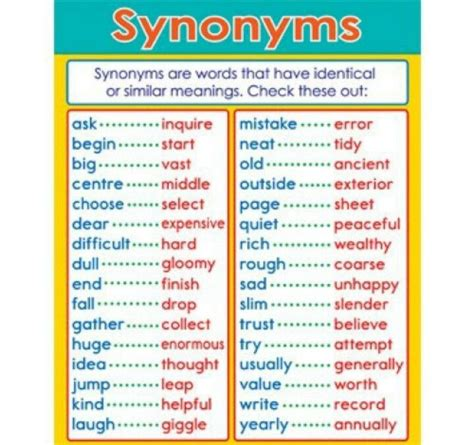 comfortably synonyms what are synonyms words that have similar meanings for