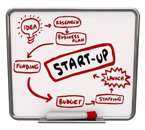 art startup startups 101 how to build a successful startup business