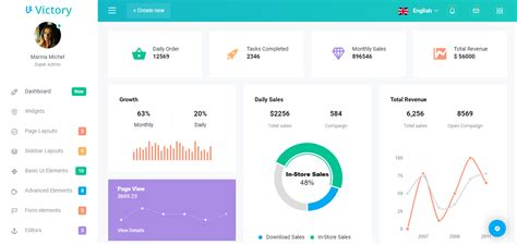 bootstrap themes mit 14 bootstrap 4 premium admin templates
