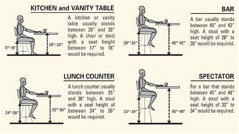 Kitchen Island Seating For 6 by How To Measure Bar Stool Height Youtube