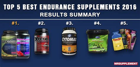 5 supplements australia top 5 best endurance supplements of 2016 mr supplement