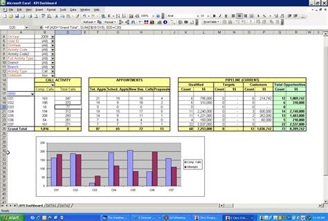 kpi spreadsheet template spreadsheet templates for