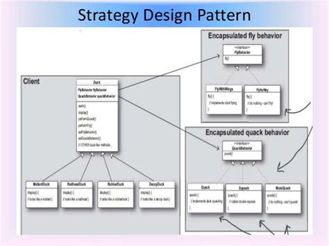 design pattern application exle design pattern