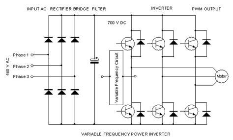 variable frequency drive electronics hobby