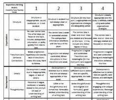 Expository Essay Rubric Common by 1000 Images About Rubrics On Writing Rubrics Informational Writing And Common