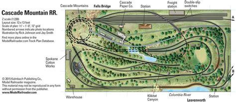 Online Train Layout Design | amtrak model trains sets z scale model railroad track