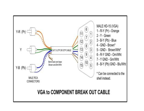 vga to rca composite wiring diagram vga to s diagram