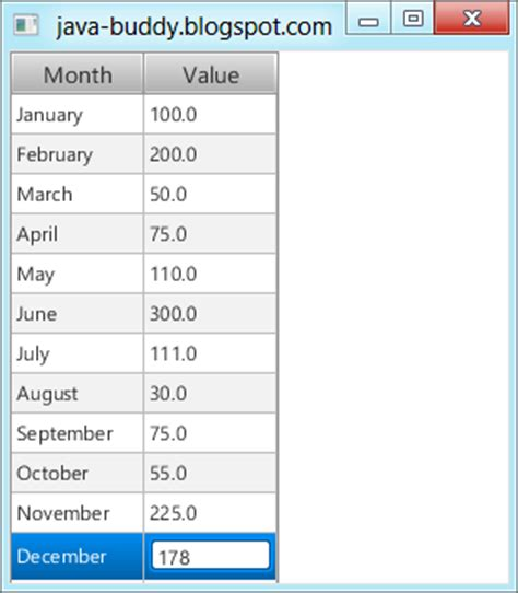 javafx table view layout java buddy javafx 2 editable tableview