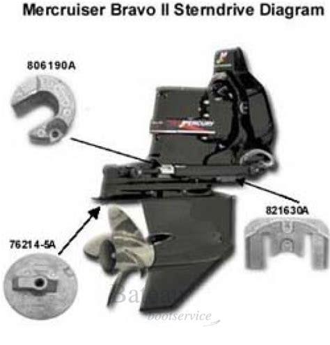 aluminium boot kit aluminium anode kit mercruiser bravo 2 en 3 aluminium