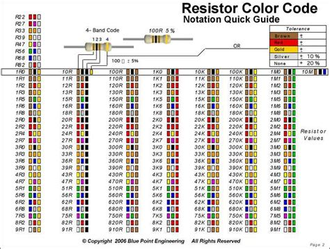 resistor color chart resistor color code chart 3 for free page 2
