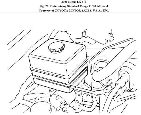 toyota land cruiser active height wiring diagrams