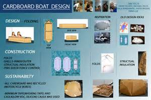 Free Wooden Boat Plans Uk by Cardboard Boat Design Plans Sailing Build Plan