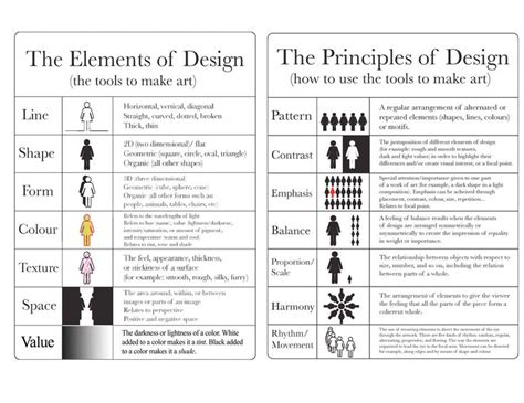 design elements balance 7 best elements and principles of design images on