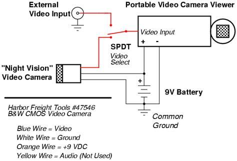 vision alarm wiring diagrams wiring diagram with description
