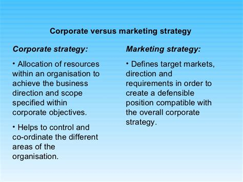 Mba Fp6024 Organizational Strategy by Strategic Marketing Ppt Mba