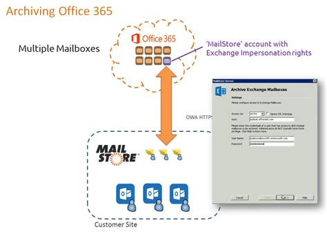 Office 365 Archive by Archiving Office 365 With Mailstore Just Got Even Quicker