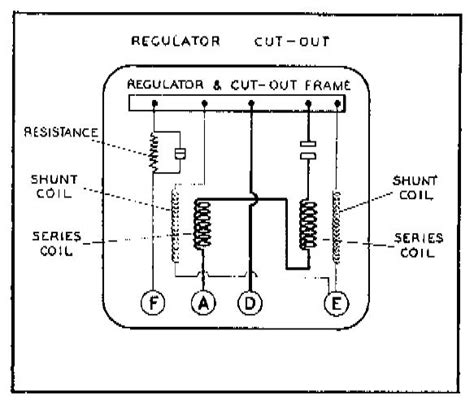 how the lucas voltage regulator works matchless clueless