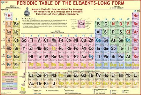 periodic table wall chart periodic table wall chart large amazon com