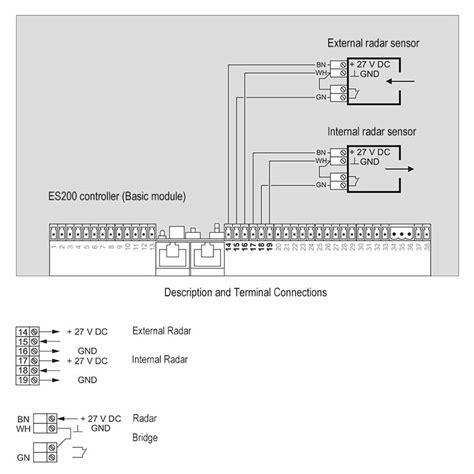 easy wiring diagrams wiring diagram with description