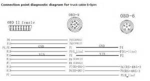 obd2 6 9 pin truck diagnostic cable truck scanner line view truck diagnostic cable xtool