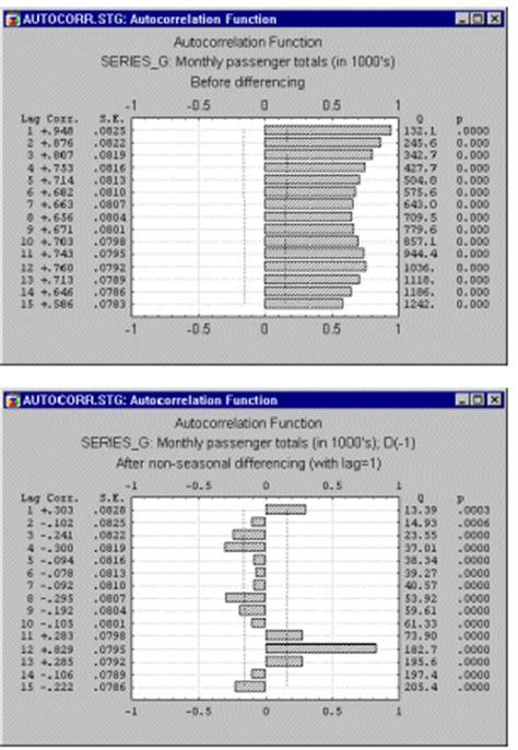 pattern explorer crack analysis of seasonality