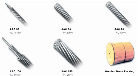 are all electrical conductors metal are all electrical conductors metal 28 images what metals make conductors of electricity